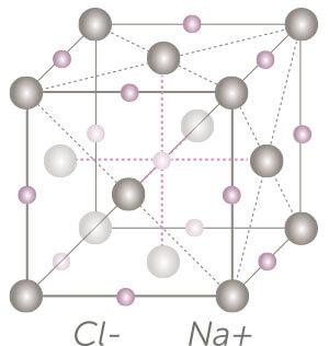 Structure du sel