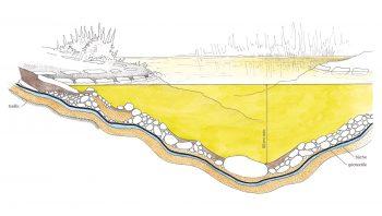 Schéma en coupe d'un étang artificiel